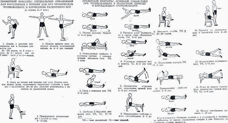Пример упражнений