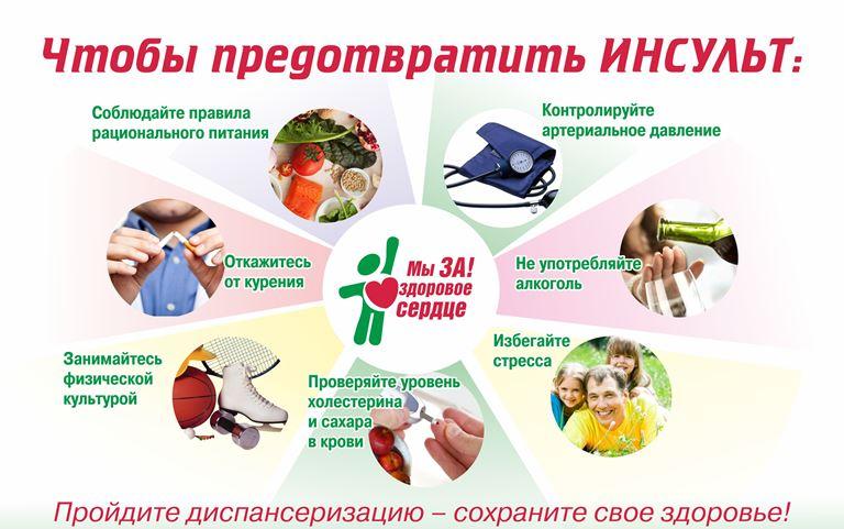Здоровый образ жизни может спасти вашу жизнь