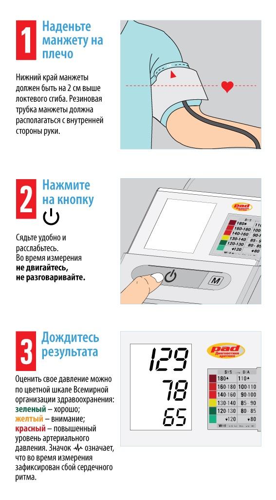 Как измерять артериальное давление