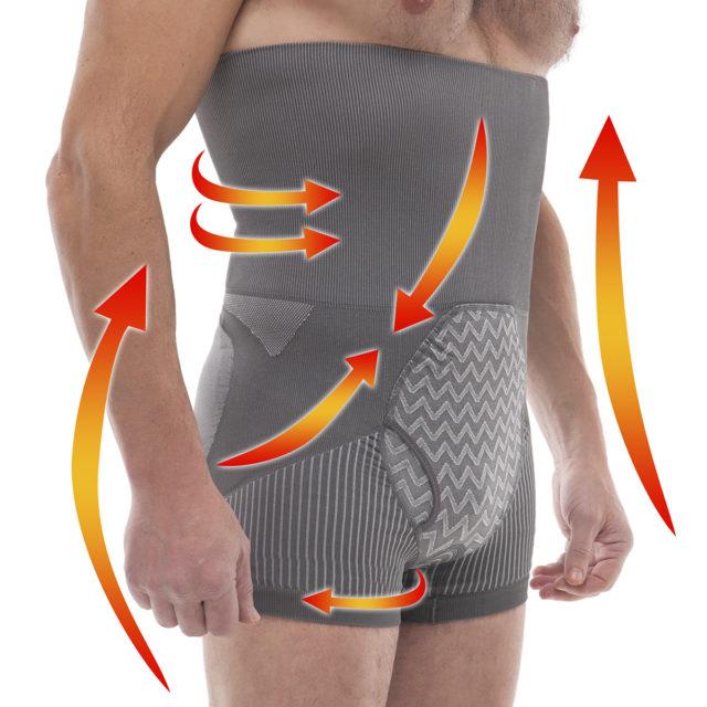 Выбрать определенную одежду нужно исходя из того, как группа мышц активнее всего участвует в тренировочном процессе